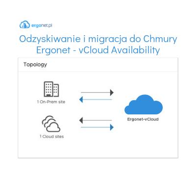 vCloud_VMware_Ergonet_odzyskiwanie_Availability